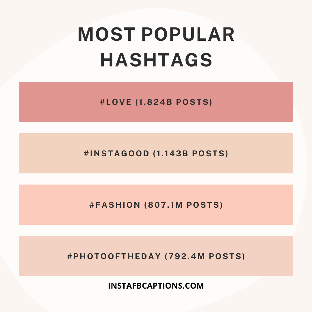 Most Popular Hashtags (1)  - Most Popular Hashtags 1 - Instagram Hashtags 2020 – The Only Guide You Need.