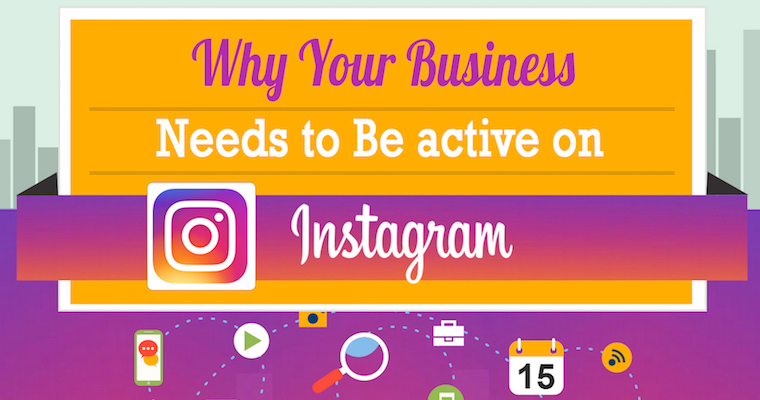 Why Instagram Is Important  - Why Instagram is important - How to PROMOTE your BUSINESS on Instagram?